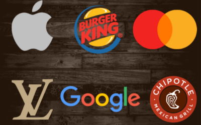Choosing The Right Type Of Logo For Your Company
